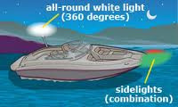 diagram showing the navigation lights on a boat